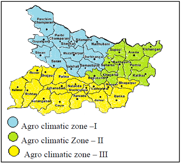 Agriculture of Bihar