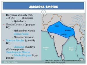Major Dynasties of Bihar