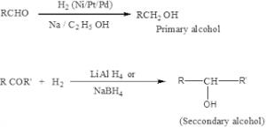 Laboratory method of preparing alcohol