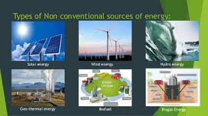 Conventional and Non Conventional Sources of Energy